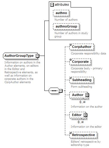 Convert TeX .bib bibliographies into Word 2007 XML bibliographies