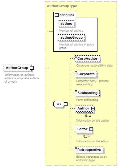BibTeX as XML markup